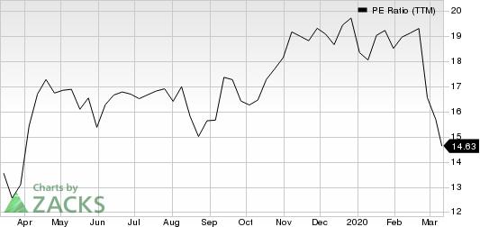 LCI Industries PE Ratio (TTM)