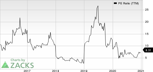 OchZiff Capital Management Group LLC PE Ratio (TTM)