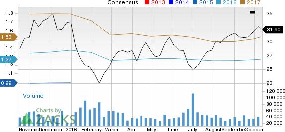 Why You Shouldn't Bet Against Schwab (SCHW) Stock