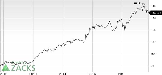 Becton, Dickinson (BDX) Announces 10.6% Dividend Increase