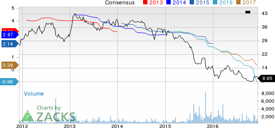 Bear of the Day: Textainer Group Holdings (TGH)