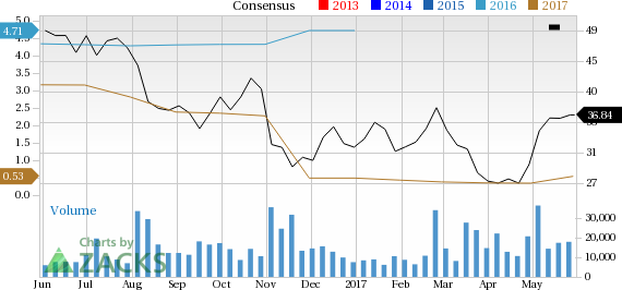 Surging Earnings Estimates Signal Good News for First Solar (FSLR)