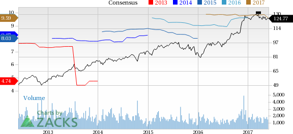 Reinsurance Group (RGA) Down 3% Since Earnings Report: Can It Rebound?