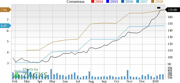 How Caterpillar CAT Stock Stands Out In A Strong Industry Nasdaq Classy Cat Stock Quote