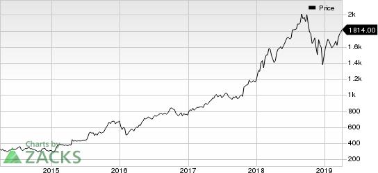 Amazon.com, Inc. Price