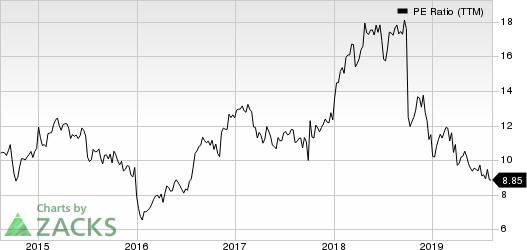 Popular, Inc. PE Ratio (TTM)