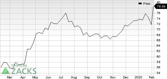 Cerner Corporation Price