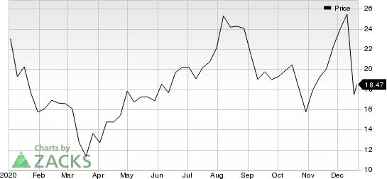 Mirum Pharmaceuticals, Inc. Price