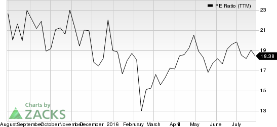Why Western Refining Logistics (WNRL) Could Be a Top Value Stock Pick