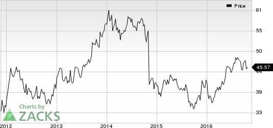 Agilent (A) to Reward Shareholders with 14.8% Dividend Hike