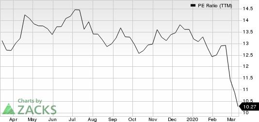 Omnicom Group Inc. PE Ratio (TTM)