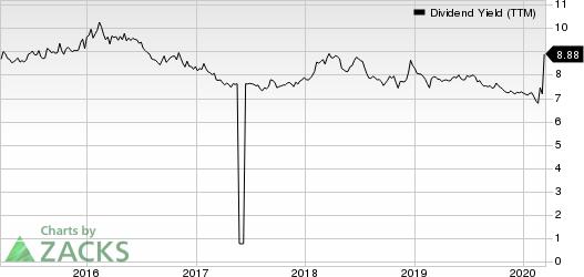TPG Specialty Lending, Inc. Dividend Yield (TTM)