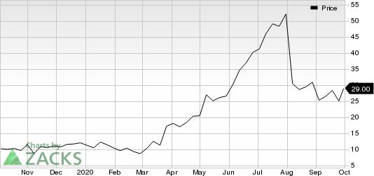 Vapotherm, Inc. Price