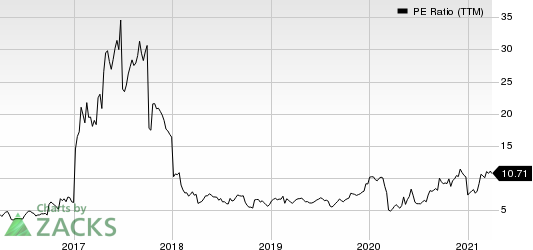 CAI International, Inc. PE Ratio (TTM)