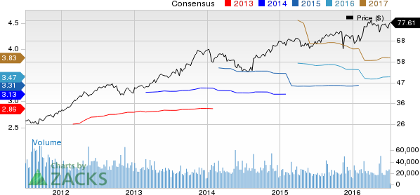 5 Reasons Why TJX is a Good Choice for Your Portfolio