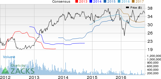 Unum Group (UNM) Q3 Earnings Beat Estimates, View Intact