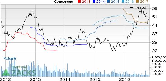 Agnico Eagle (AEM) Beats Q3 Earnings, Sales Estimates