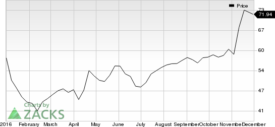 Raymond James Hikes Dividend By 10%: Is It Worth a Buy?