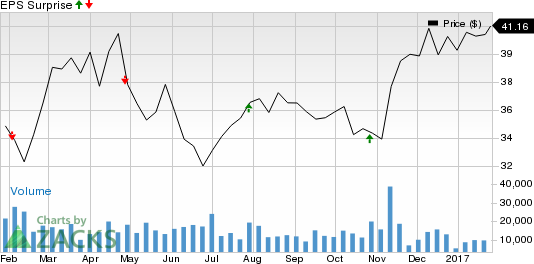 Franklin (BEN) Q1 Earnings: Disappointment in the Cards?