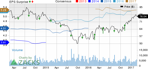 Scripps Networks (SNI) Misses on Q4 Earnings, Beats Revenues
