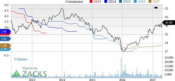 Kennametal (KMT) Beats Q3 Earnings & Sales, Ups FY17 View