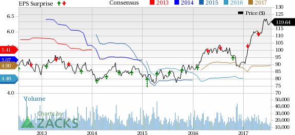 Consumer Staples Stock Earnings on Jul 20: PM and SCHL