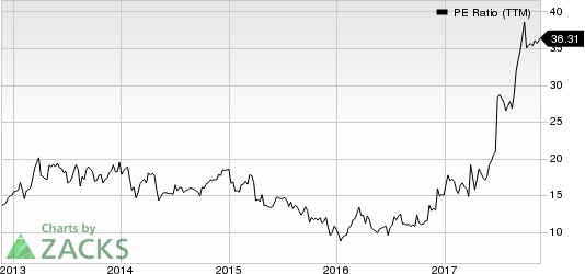 Universal Logistics Holdings, Inc. PE Ratio (TTM)