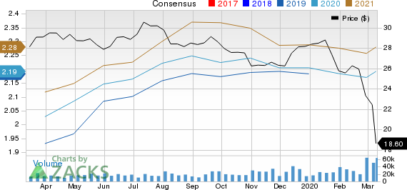 Enterprise Products Partners L.P. Price and Consensus