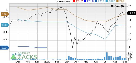 WillScot Corporation Price and Consensus