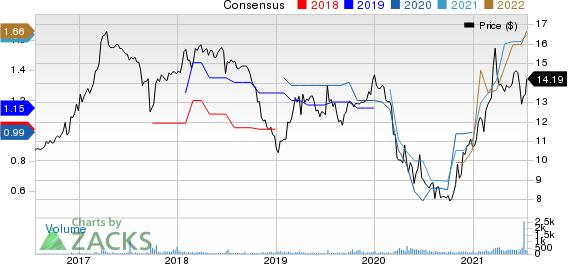 BCB Bancorp, Inc. NJ Price and Consensus