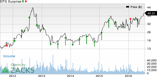 What's in Store for Cirrus Logic (CRUS) in Q1 Earnings?