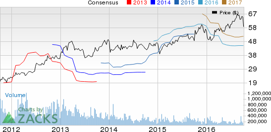 AZZ Inc (AZZ) Misses Earnings and Revenue Estimates in Q2
