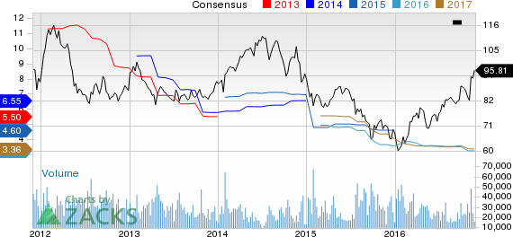 Caterpillar Hits 52-Week High: What's Driving the Stock?