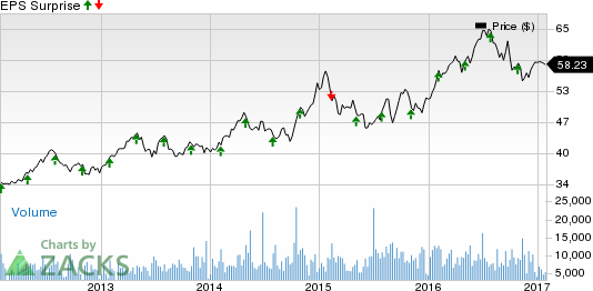WEC Energy (WEC) Earnings: What Awaits the Stock in Q4?