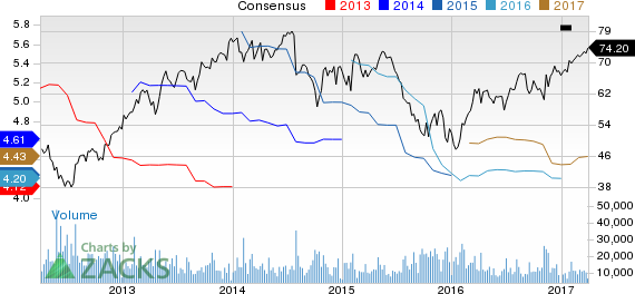 Eaton (ETN) Hits 52-Week High: What's Driving the Stock?