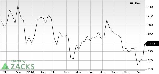 UnitedHealth Group Incorporated Price
