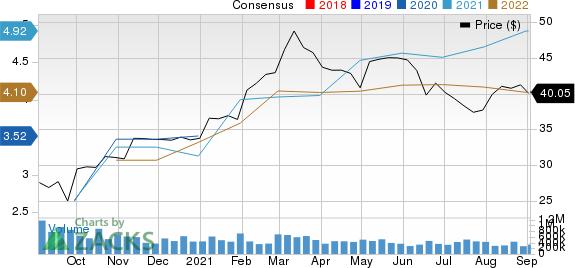HomeStreet, Inc. Price and Consensus