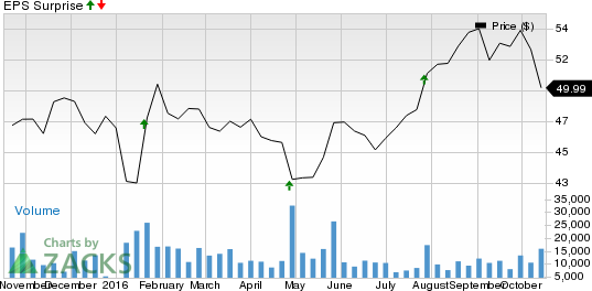 Why Earnings Season Could Be Great for Xilinx (XLNX)