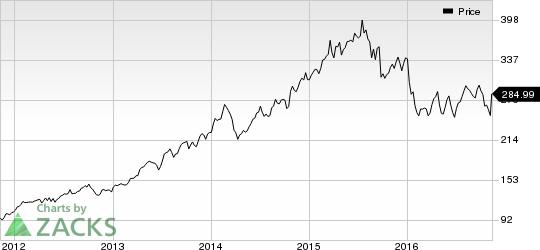 5 Top Biotech Stocks to Buy on Trump Victory
