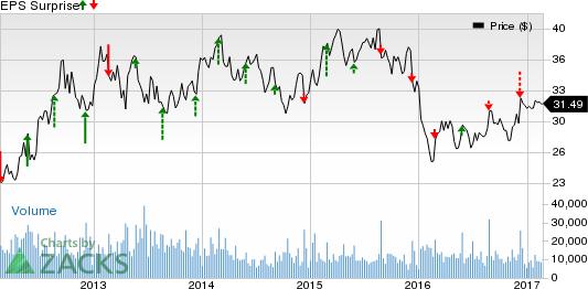 Construction Stocks Earnings on Feb 22: TOL, SUM, UFPI