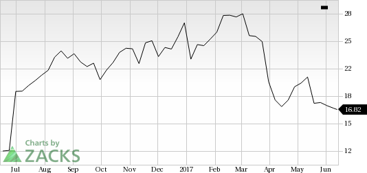 Why Banco Santander (BSBR) Could Be a Top Value Stock Pick