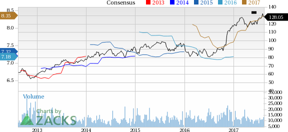 Why Is PNC Financial (PNC) Up 3.4% Since the Last Earnings Report?