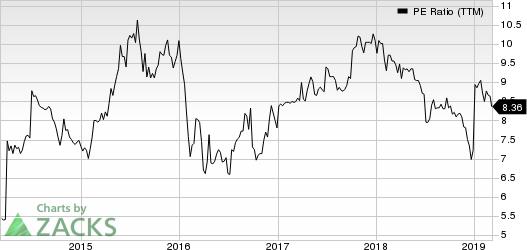 Mizuho Financial Group, Inc. PE Ratio (TTM)