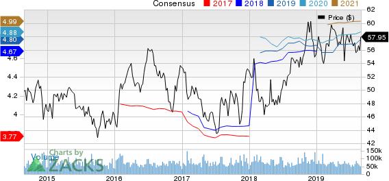 Verizon Communications Inc. Price and Consensus