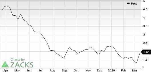 Southwestern Energy Company Price
