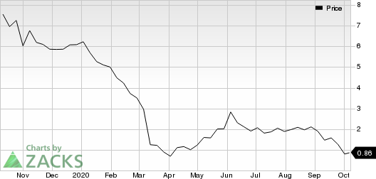 Newpark Resources, Inc. Price