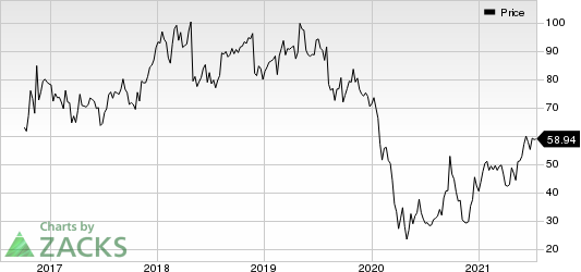 Arch Resources Inc. Price