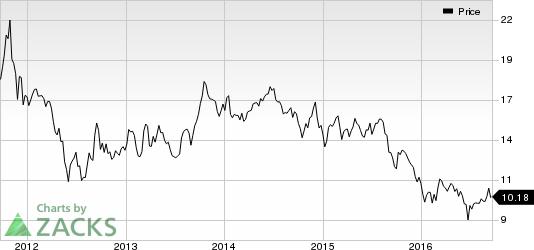 Telefonica (TEF) Initiates Telxius IPO Amidst Difficulties