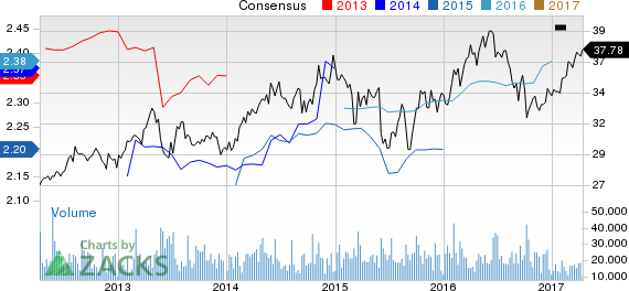 PPL Corp (PPL) Up 4.4% Since Earnings Report: Can It Continue?