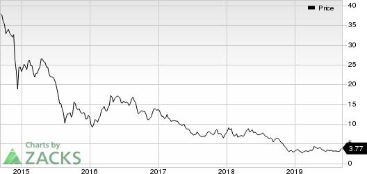 Crescent Point Energy Corporation Price